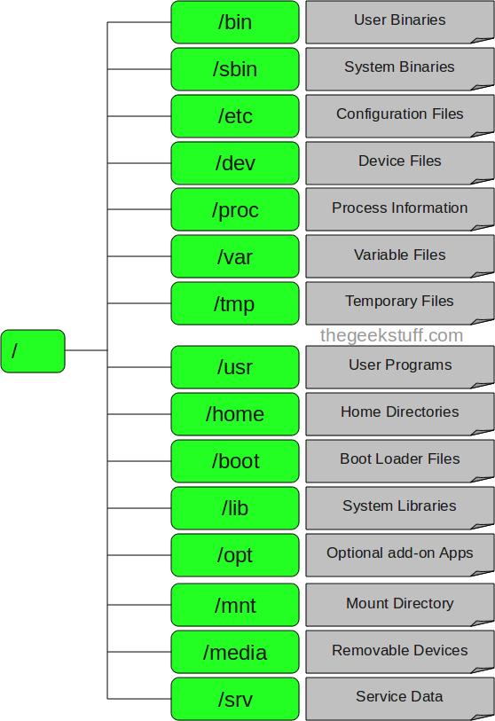 rj45 diagram pdf linux interview tips     lxserver  linux interview tips     lxserver